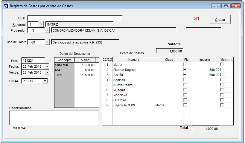 registro de gastos por centro de costos